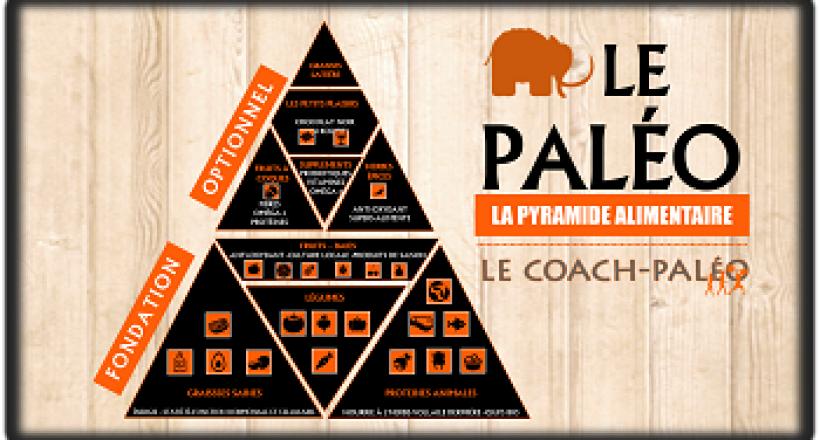 coach-paleo-Pyramide