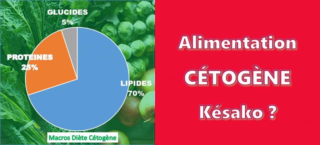 alimentation cétogène-keto-lowcarb-paleo